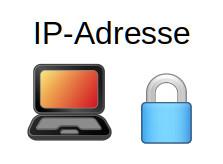Details | Mehr information zur Nutzung von IP-Adressen bei Hidden-Tracks